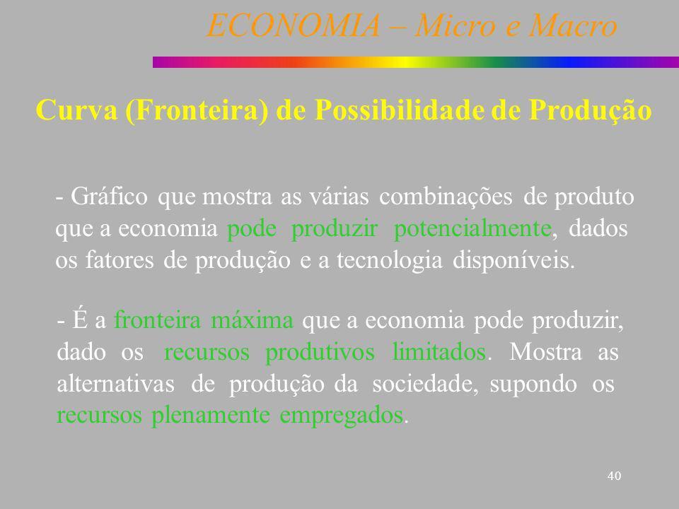 ECONOMIA – Micro e Macro 40 - Gráfico que mostra as várias combinações de produto que a economia pode produzir potencialmente, dados os fatores de pro