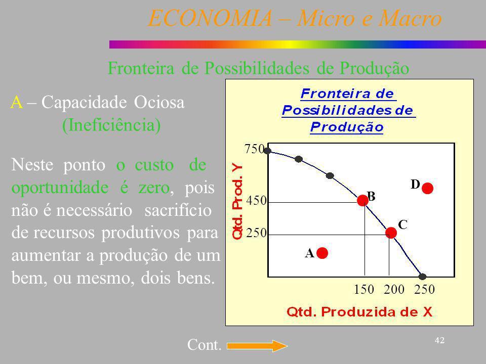 ECONOMIA – Micro e Macro 42 A B C D 250200150 750 450 250 Neste ponto o custo de oportunidade é zero, pois não é necessário sacrifício de recursos pro