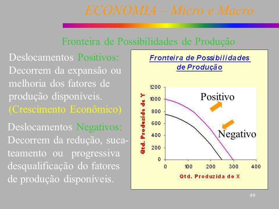 ECONOMIA – Micro e Macro 49 Deslocamentos Positivos: Decorrem da expansão ou melhoria dos fatores de produção disponíveis. (Crescimento Econômico) Des