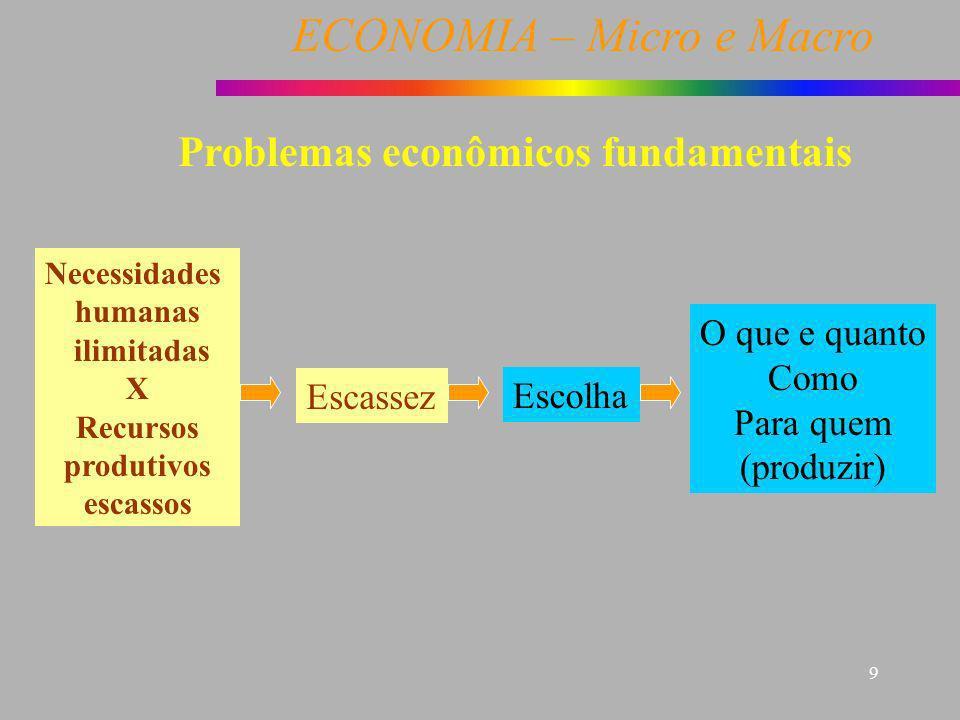 ECONOMIA – Micro e Macro 9 Necessidades humanas ilimitadas X Recursos produtivos escassos Escassez Escolha O que e quanto Como Para quem (produzir) Pr