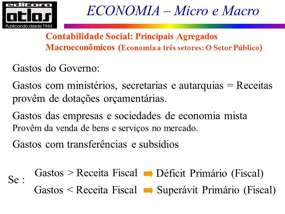 ECONOMIA – Micro e Macro 16 Gastos do Governo: Gastos com ministérios, secretarias e autarquias = Receitas provêm de dotações orçamentárias. Gastos da