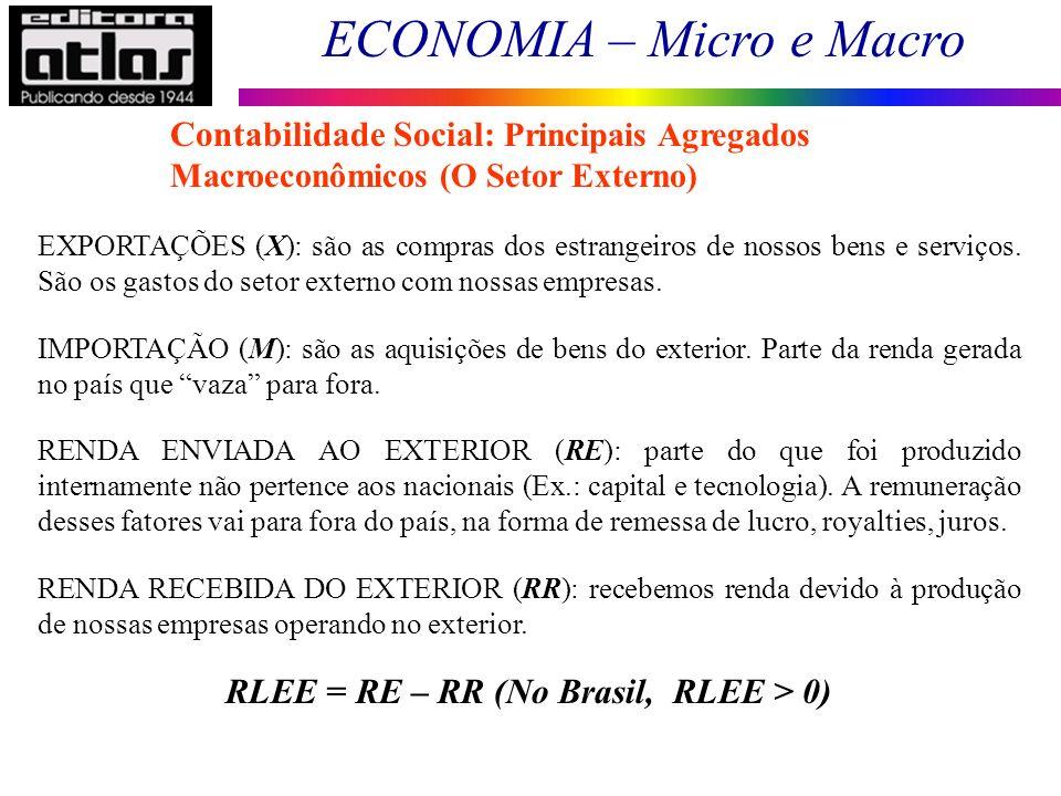 ECONOMIA – Micro e Macro 19 EXPORTAÇÕES (X): são as compras dos estrangeiros de nossos bens e serviços. São os gastos do setor externo com nossas empr