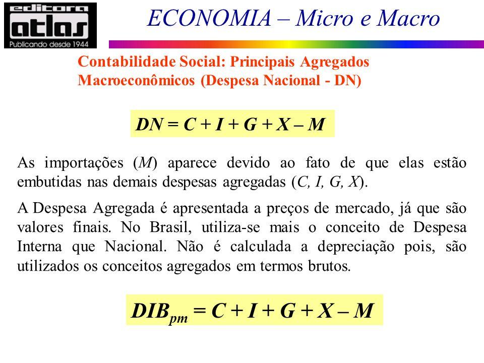 ECONOMIA – Micro e Macro 21 DN = C + I + G + X – M As importações (M) aparece devido ao fato de que elas estão embutidas nas demais despesas agregadas