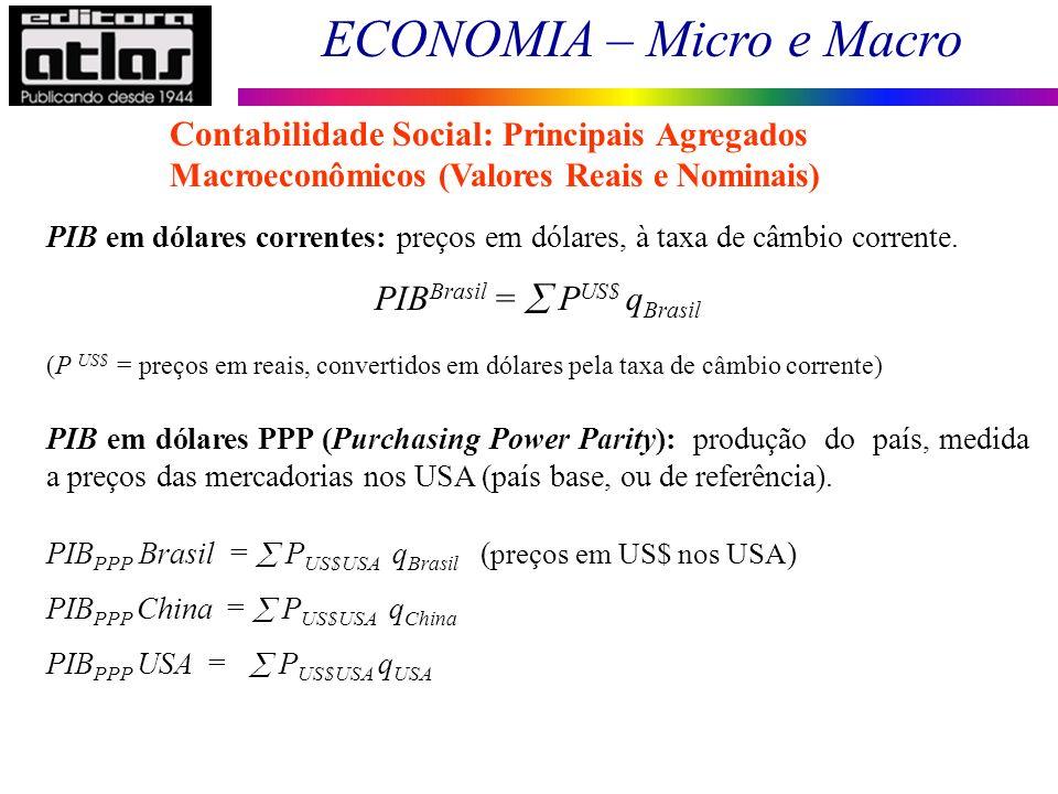 ECONOMIA – Micro e Macro 24 PIB em dólares correntes: preços em dólares, à taxa de câmbio corrente. PIB Brasil = P US$ q Brasil (P US$ = preços em rea