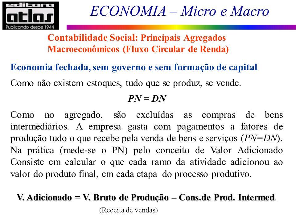 ECONOMIA – Micro e Macro 6 Economia fechada, sem governo e sem formação de capital Como não existem estoques, tudo que se produz, se vende. PN = DN Co