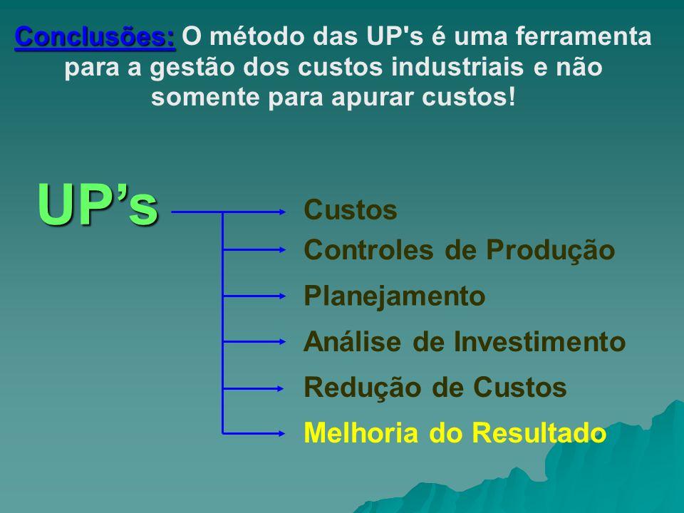 Conclusões: Conclusões: O método das UP's é uma ferramenta para a gestão dos custos industriais e não somente para apurar custos! UPs Custos Controles