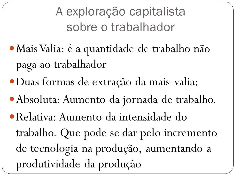 A exploração capitalista sobre o trabalhador Mais Valia: é a quantidade de trabalho não paga ao trabalhador Duas formas de extração da mais-valia: Abs
