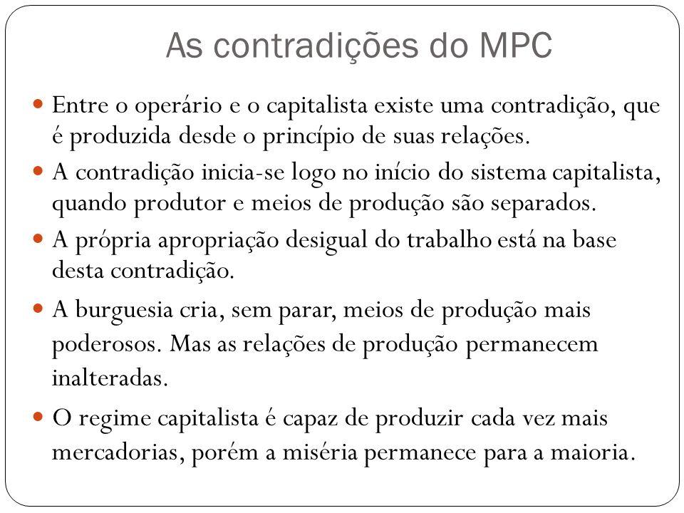 As contradições do MPC Entre o operário e o capitalista existe uma contradição, que é produzida desde o princípio de suas relações. A contradição inic