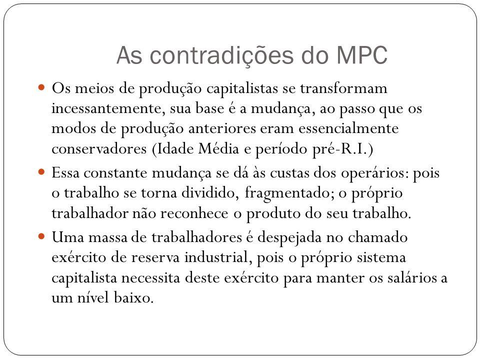 As contradições do MPC Os meios de produção capitalistas se transformam incessantemente, sua base é a mudança, ao passo que os modos de produção anter