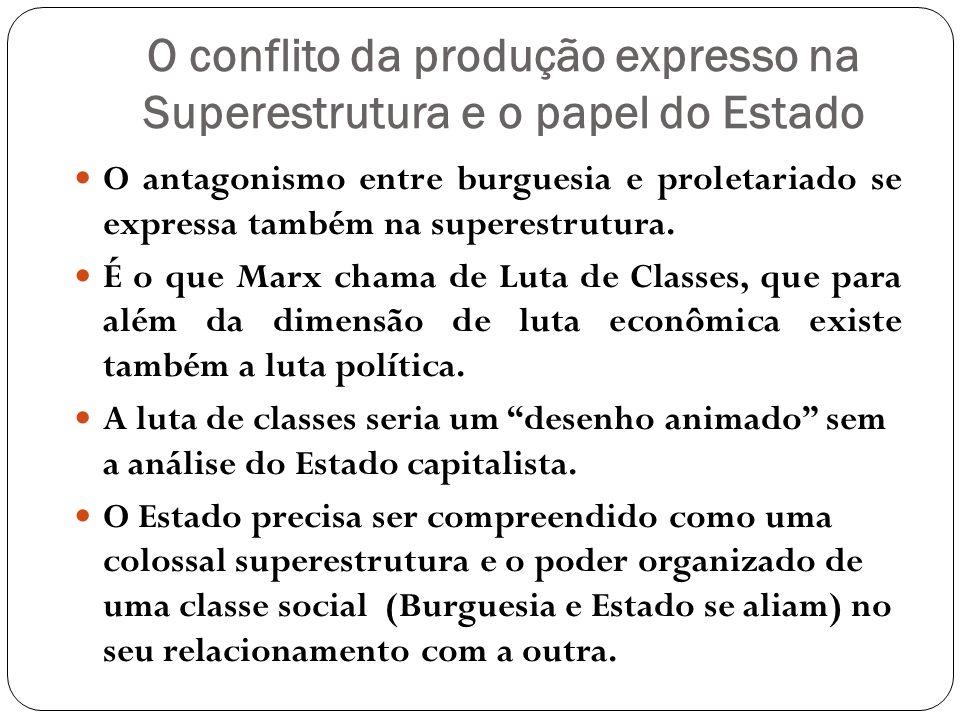 O conflito da produção expresso na Superestrutura e o papel do Estado O antagonismo entre burguesia e proletariado se expressa também na superestrutur