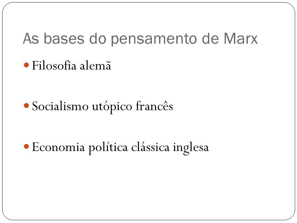 As bases do pensamento de Marx Filosofia alemã Socialismo utópico francês Economia política clássica inglesa