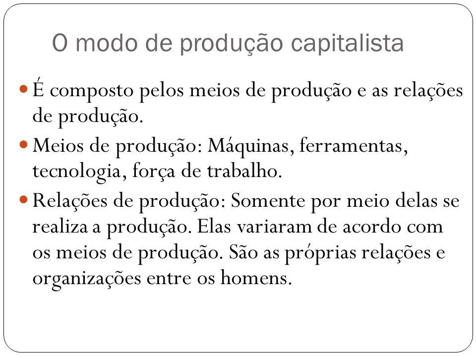O modo de produção capitalista É composto pelos meios de produção e as relações de produção. Meios de produção: Máquinas, ferramentas, tecnologia, for