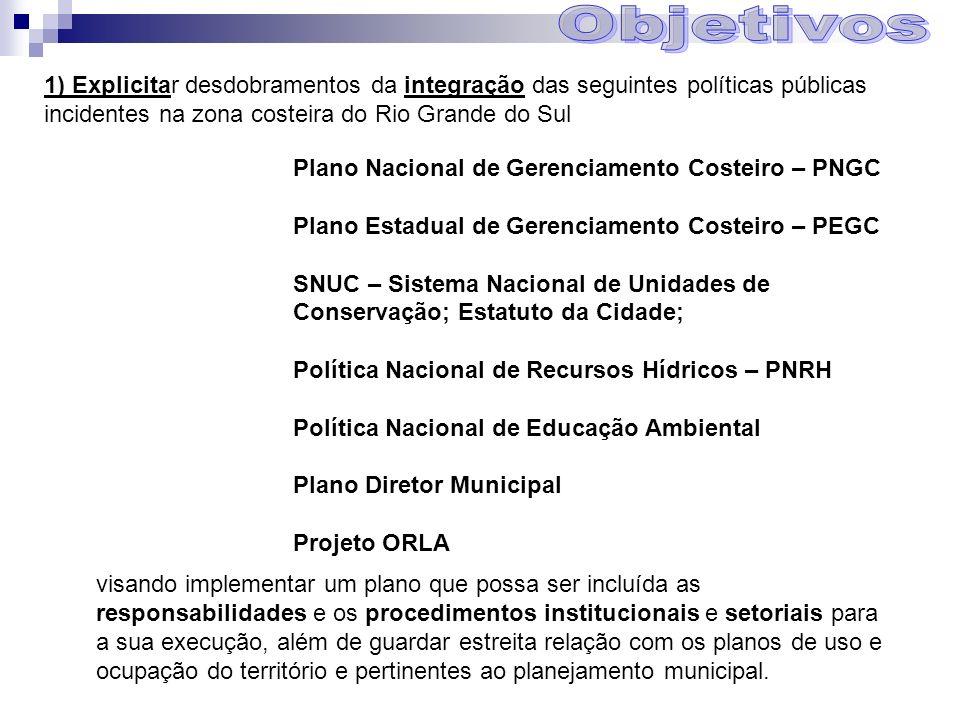 1) Explicitar desdobramentos da integração das seguintes políticas públicas incidentes na zona costeira do Rio Grande do Sul Plano Nacional de Gerenci