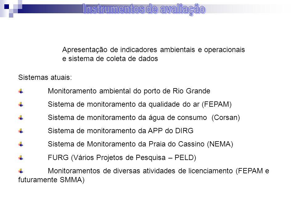 Apresentação de indicadores ambientais e operacionais e sistema de coleta de dados Sistemas atuais: Monitoramento ambiental do porto de Rio Grande Sis