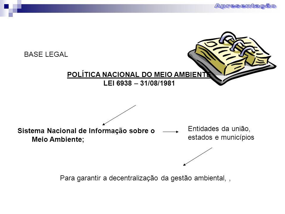 BASE LEGAL POLÍTICA NACIONAL DO MEIO AMBIENTE LEI 6938 – 31/08/1981 Sistema Nacional de Informação sobre o Meio Ambiente; Entidades da união, estados