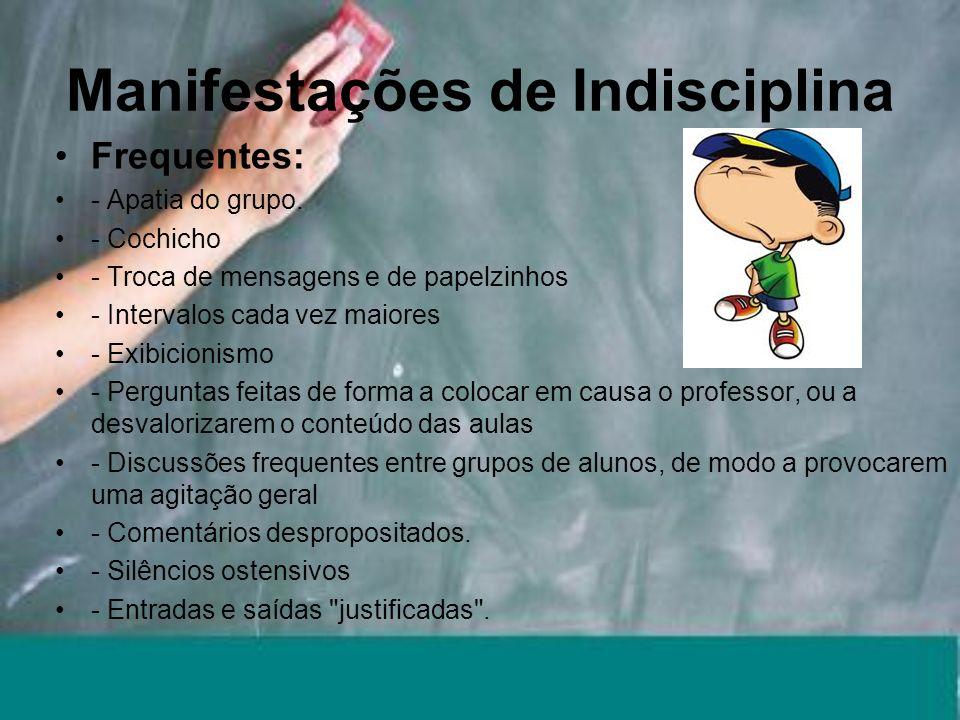 Manifestações de Indisciplina Excepcionais: - Agressão a colegas - Agressão a professores - Roubos - Provocações sexuais, racistas, etc.