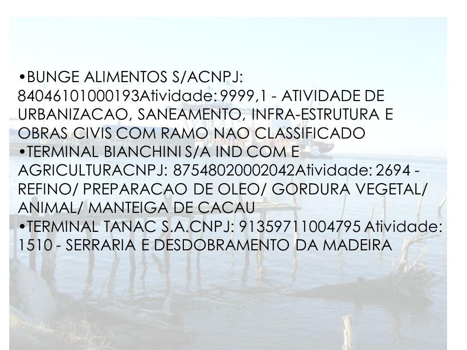 BUNGE ALIMENTOS S/ACNPJ: 84046101000193Atividade: 9999,1 - ATIVIDADE DE URBANIZACAO, SANEAMENTO, INFRA-ESTRUTURA E OBRAS CIVIS COM RAMO NAO CLASSIFICA