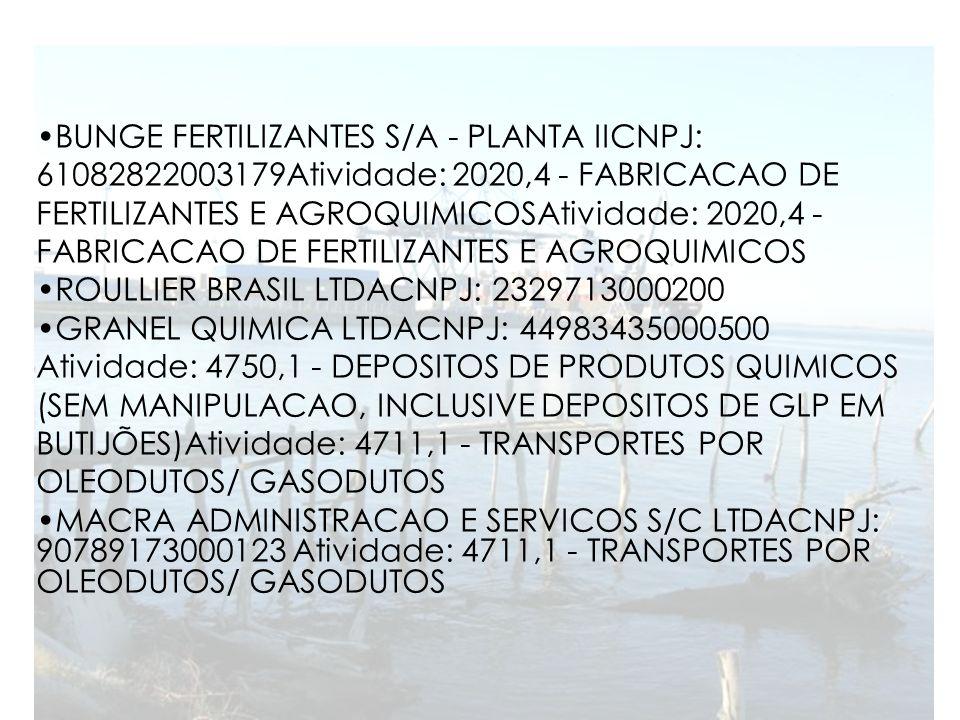 BUNGE FERTILIZANTES S/A - PLANTA IICNPJ: 61082822003179Atividade: 2020,4 - FABRICACAO DE FERTILIZANTES E AGROQUIMICOSAtividade: 2020,4 - FABRICACAO DE