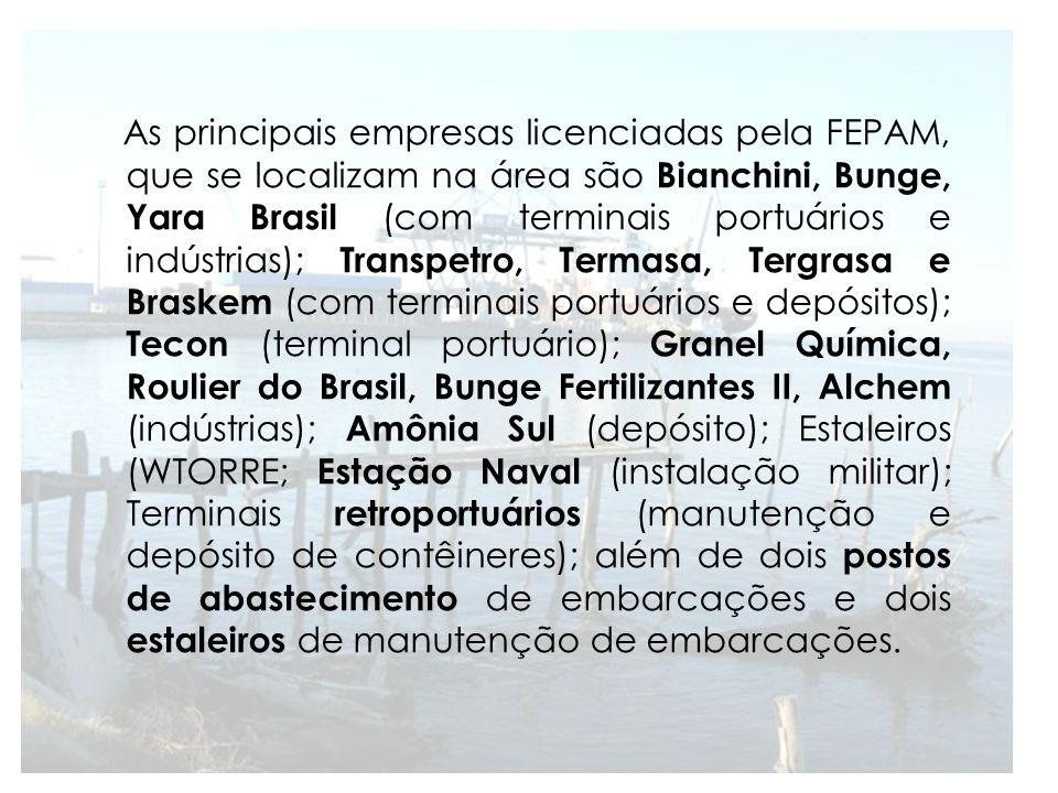 As principais empresas licenciadas pela FEPAM, que se localizam na área são Bianchini, Bunge, Yara Brasil (com terminais portuários e indústrias); Tra