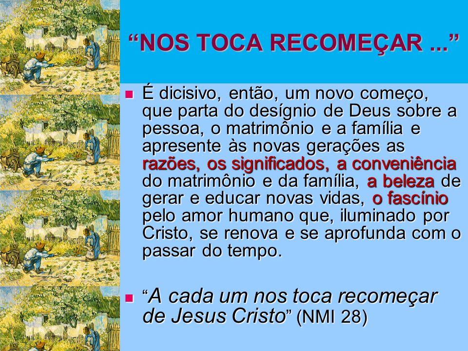 PASTORAL FAMILIAR INTENSA E VIGOROSA 1.DIMENSÃO ECLESIAL 1.