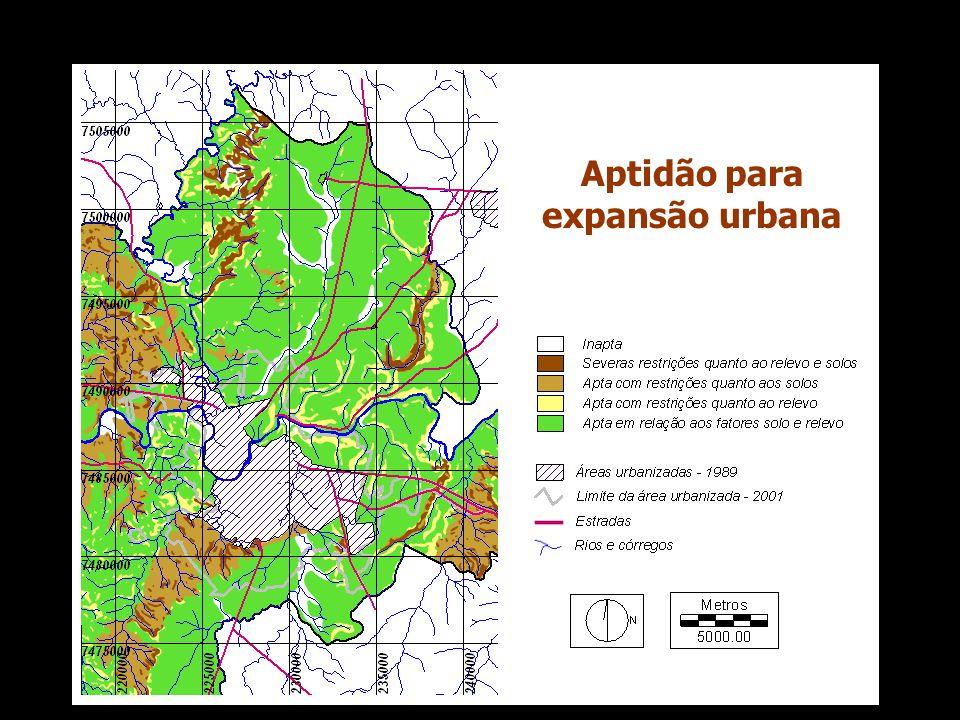 Aptidão para expansão urbana