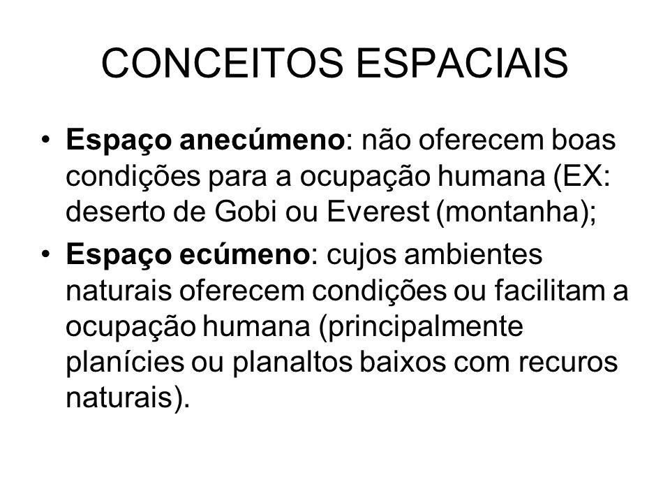 CONCEITOS ESPACIAIS Espaço anecúmeno: não oferecem boas condições para a ocupação humana (EX: deserto de Gobi ou Everest (montanha); Espaço ecúmeno: c