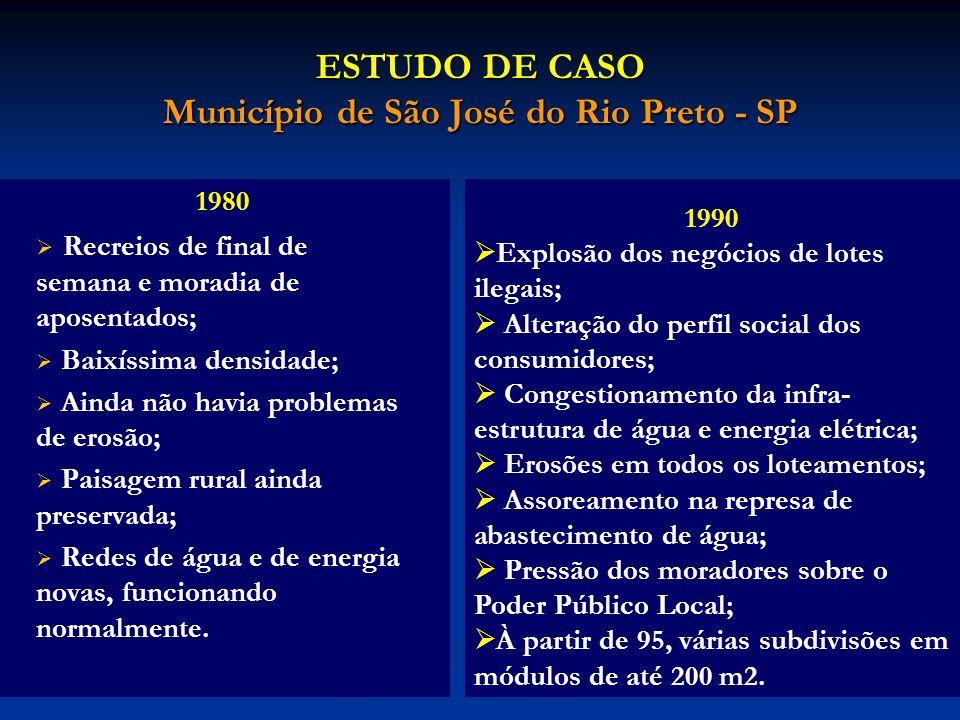 ESTUDO DE CASO Município de São José do Rio Preto - SP 1980 Recreios de final de semana e moradia de aposentados; Baixíssima densidade; Ainda não havia problemas de erosão; Paisagem rural ainda preservada; Redes de água e de energia novas, funcionando normalmente.