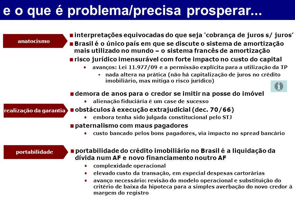 e o que é problema/precisa prosperar... interpretações equivocadas do que seja 'cobrança de juros s/ juros Brasil é o único país em que se discute o s