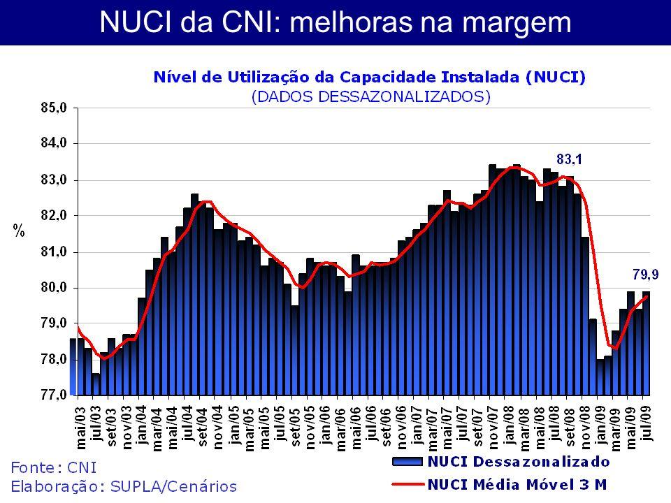 NUCI da CNI: melhoras na margem