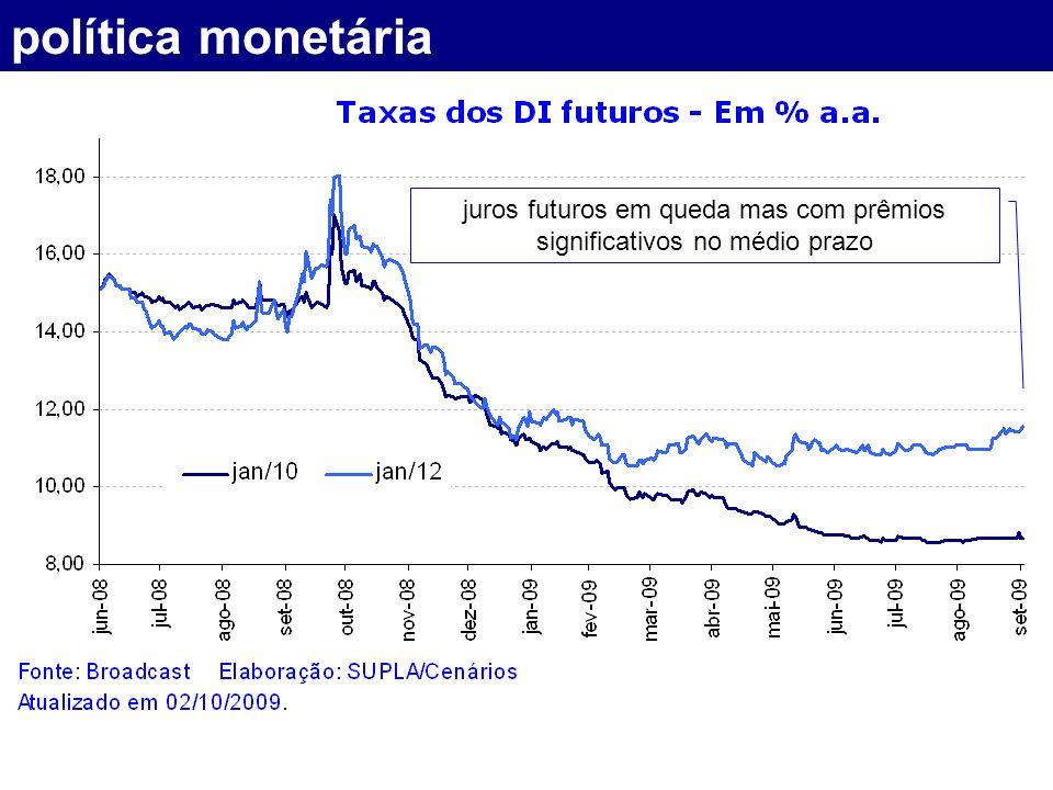 política monetária juros futuros em queda mas com prêmios significativos no médio prazo