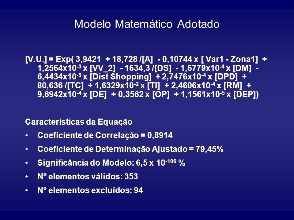 Tratamento de Dados Procedimento –Inferência Estatística por Análise de Regressão Linear Múltipla, com a utilização do programa Infer 3.2. Número de D