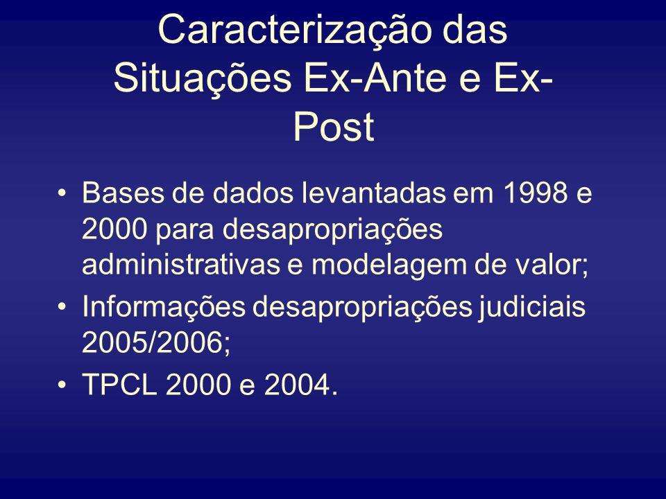 Caracterização das Situações Ex-Ante e Ex- Post Bases de dados levantadas em 1998 e 2000 para desapropriações administrativas e modelagem de valor; Informações desapropriações judiciais 2005/2006; TPCL 2000 e 2004.