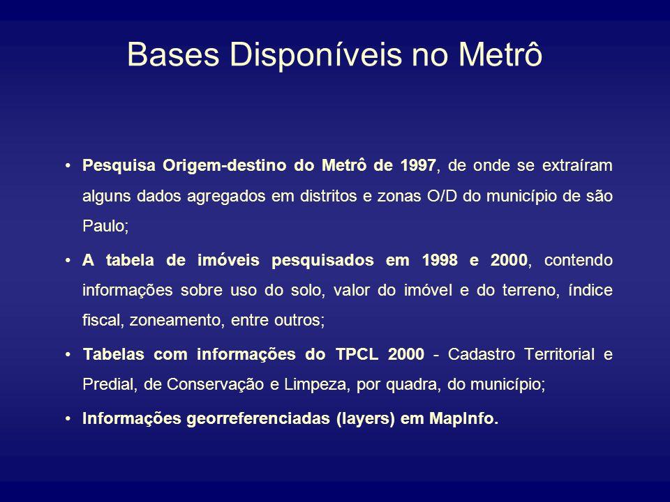 Estrutura do Banco de Dados 447 imóveis –226 imóveis com dados de 2000 –221 com dados de 1998