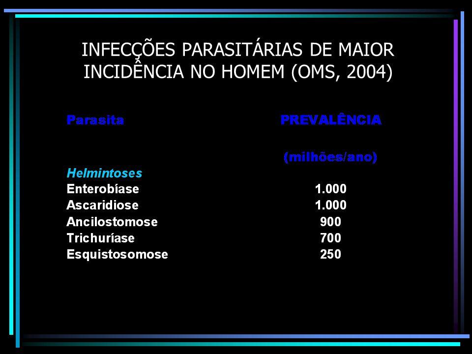 EMPREGO DO LODO DE ESGOTO EM AGRICULTURA E IMPLICAÇÕES EM SAÚDE PÚBLICA. Vanete Thomaz Soccol – PhD Parasitologia - UFPR