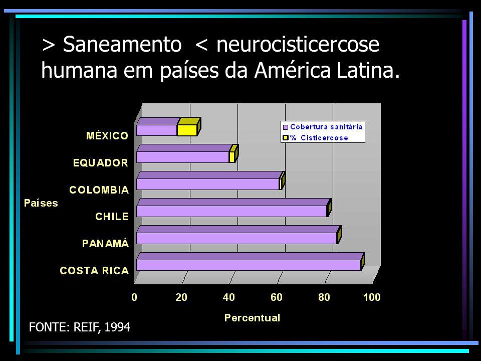 Saneamento (OMS,1996) AMÉRICA LATINA População Rural: 124 milhões Sistema de tratamento de excretas –20 a 30% População urbana: 324 milhões 30 - 40% c