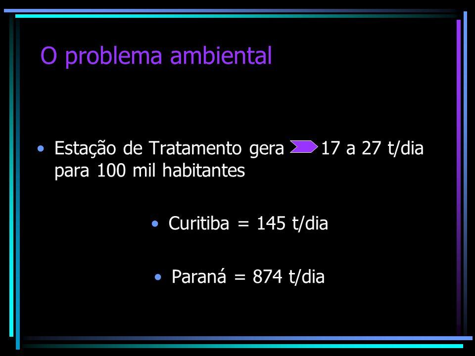 Saneamento no Brasil 05 milhões sem instalações sanitárias 75 milhões de pessoas sem sistema de coleta 10 bilhões de litros de esgoto bruto no ambient