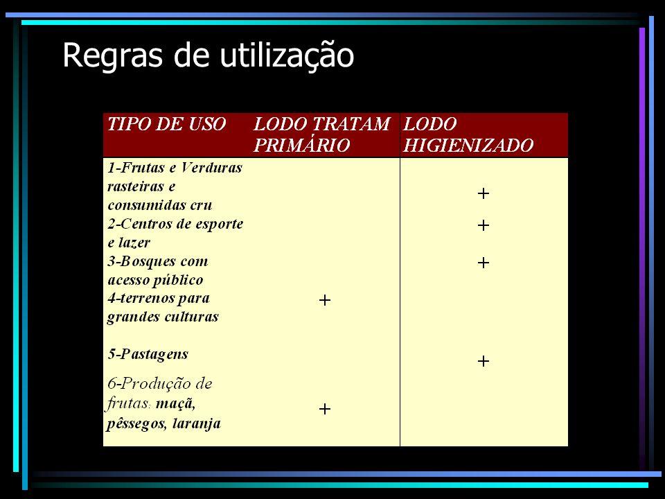 Paraná - Regras de utilização Lodo tratado e sem restrições de uso