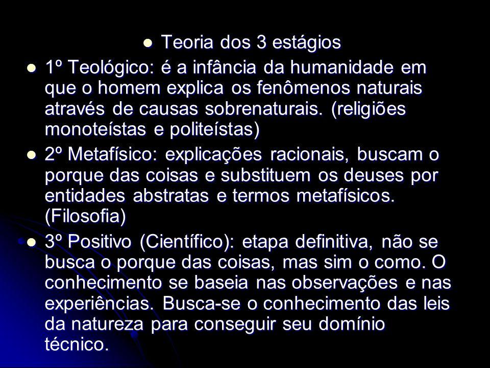 Teoria dos 3 estágios Teoria dos 3 estágios 1º Teológico: é a infância da humanidade em que o homem explica os fenômenos naturais através de causas so