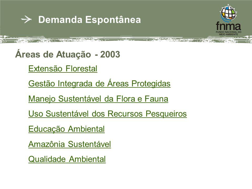 Áreas de Atuação - 2003 Extensão Florestal Gestão Integrada de Áreas Protegidas Manejo Sustentável da Flora e Fauna Uso Sustentável dos Recursos Pesqueiros Educação Ambiental Amazônia Sustentável Qualidade Ambiental Demanda Espontânea
