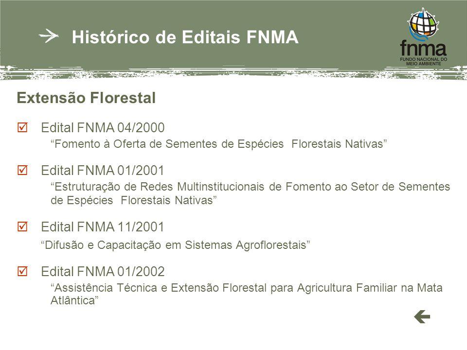 Extensão Florestal Edital FNMA 04/2000 Fomento à Oferta de Sementes de Espécies Florestais Nativas Edital FNMA 01/2001 Estruturação de Redes Multinstitucionais de Fomento ao Setor de Sementes de Espécies Florestais Nativas Edital FNMA 11/2001 Difusão e Capacitação em Sistemas Agroflorestais Edital FNMA 01/2002 Assistência Técnica e Extensão Florestal para Agricultura Familiar na Mata Atlântica Histórico de Editais FNMA