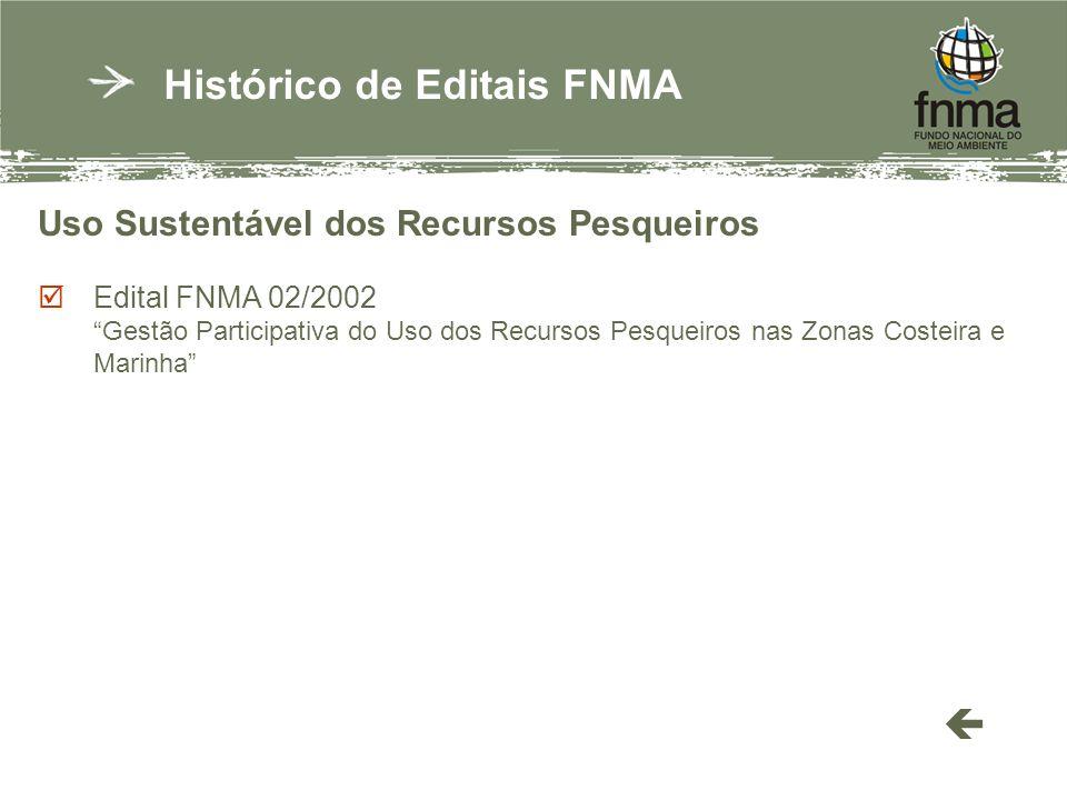 Uso Sustentável dos Recursos Pesqueiros Edital FNMA 02/2002 Gestão Participativa do Uso dos Recursos Pesqueiros nas Zonas Costeira e Marinha Histórico de Editais FNMA