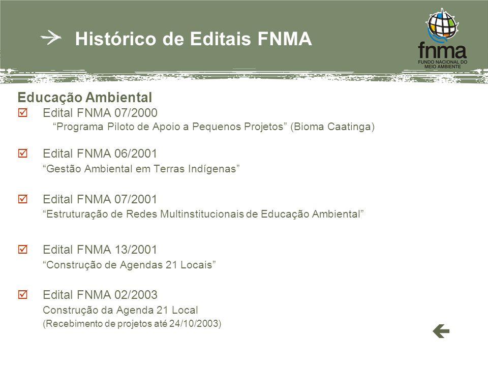 Educação Ambiental Edital FNMA 07/2000 Programa Piloto de Apoio a Pequenos Projetos (Bioma Caatinga) Edital FNMA 06/2001 Gestão Ambiental em Terras Indígenas Edital FNMA 07/2001 Estruturação de Redes Multinstitucionais de Educação Ambiental Edital FNMA 13/2001 Construção de Agendas 21 Locais Edital FNMA 02/2003 Construção da Agenda 21 Local (Recebimento de projetos até 24/10/2003) Histórico de Editais FNMA