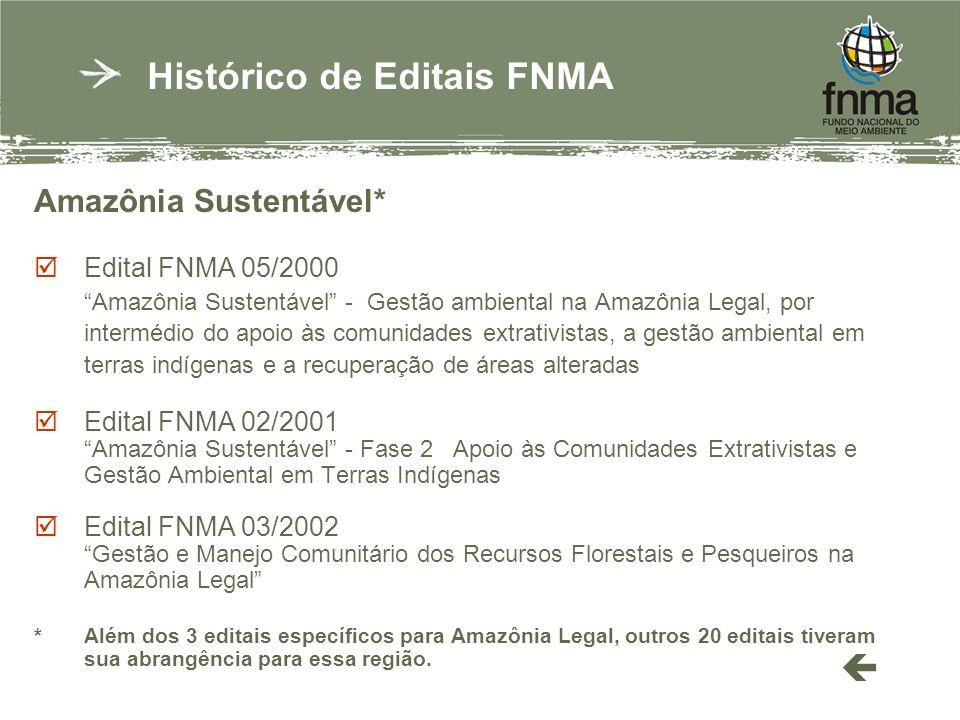 Amazônia Sustentável* Edital FNMA 05/2000 Amazônia Sustentável - Gestão ambiental na Amazônia Legal, por intermédio do apoio às comunidades extrativistas, a gestão ambiental em terras indígenas e a recuperação de áreas alteradas Edital FNMA 02/2001 Amazônia Sustentável - Fase 2 Apoio às Comunidades Extrativistas e Gestão Ambiental em Terras Indígenas Edital FNMA 03/2002 Gestão e Manejo Comunitário dos Recursos Florestais e Pesqueiros na Amazônia Legal * Além dos 3 editais específicos para Amazônia Legal, outros 20 editais tiveram sua abrangência para essa região.