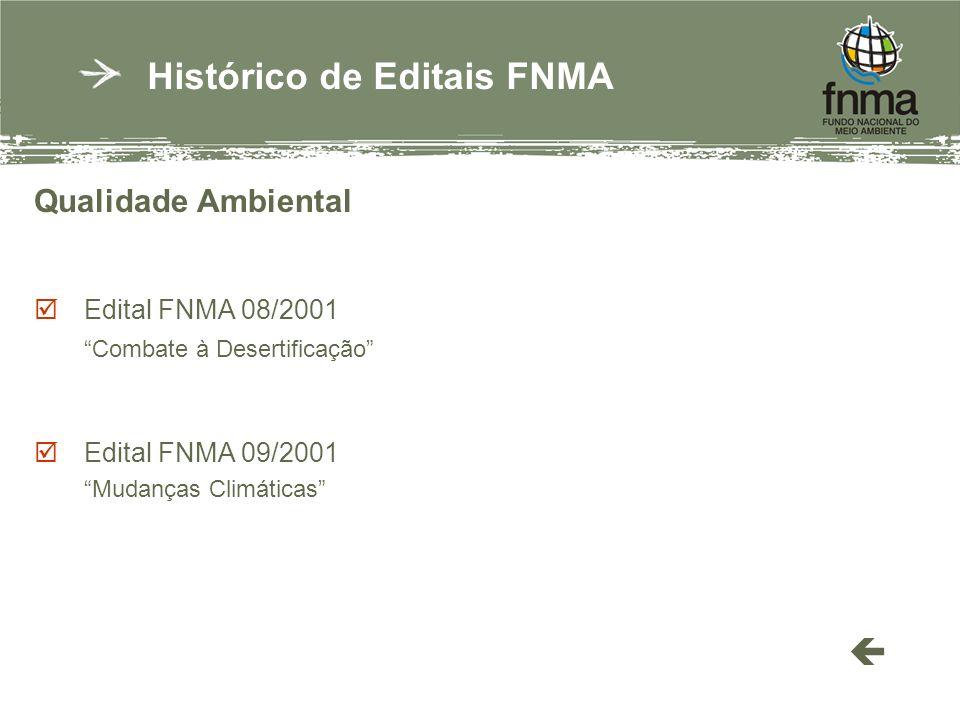 Qualidade Ambiental Edital FNMA 08/2001 Combate à Desertificação Edital FNMA 09/2001 Mudanças Climáticas Histórico de Editais FNMA