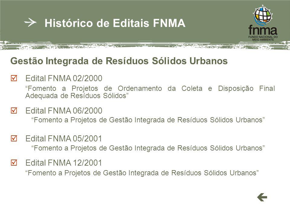 Gestão Integrada de Resíduos Sólidos Urbanos Edital FNMA 02/2000 Fomento a Projetos de Ordenamento da Coleta e Disposição Final Adequada de Resíduos Sólidos Edital FNMA 06/2000 Fomento a Projetos de Gestão Integrada de Resíduos Sólidos Urbanos Edital FNMA 05/2001 Fomento a Projetos de Gestão Integrada de Resíduos Sólidos Urbanos Edital FNMA 12/2001 Fomento a Projetos de Gestão Integrada de Resíduos Sólidos Urbanos Histórico de Editais FNMA