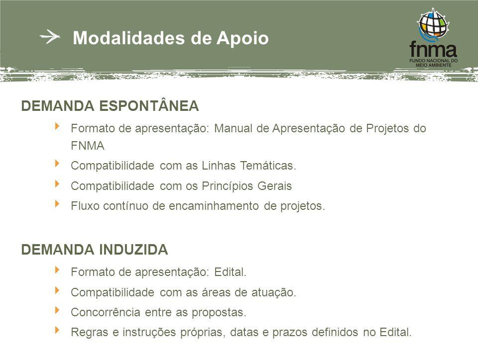 DEMANDA ESPONTÂNEA Formato de apresentação: Manual de Apresentação de Projetos do FNMA Compatibilidade com as Linhas Temáticas.