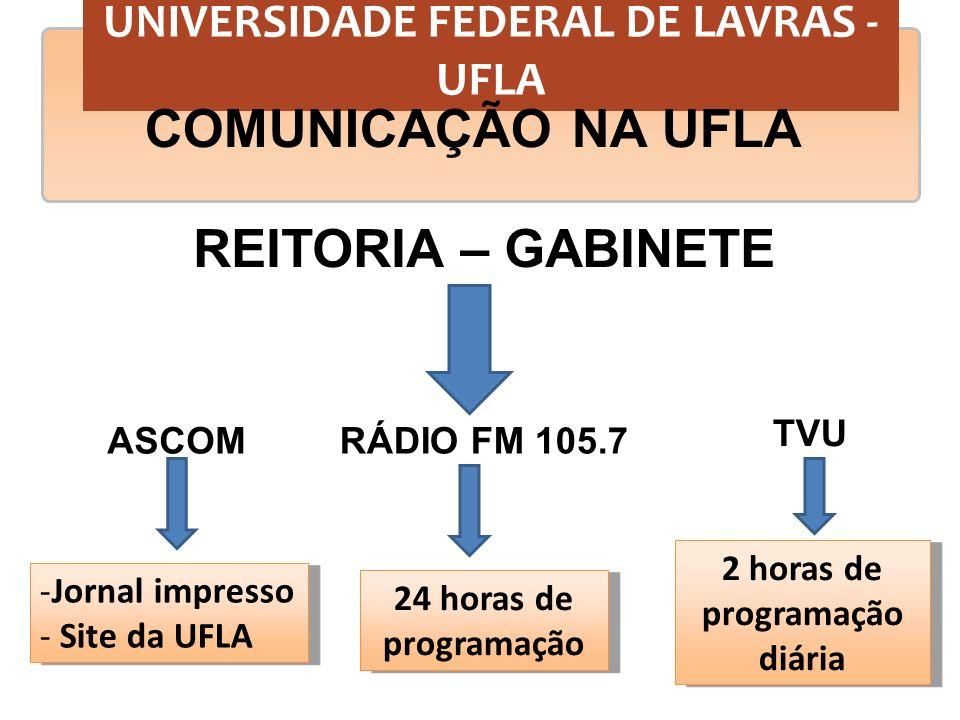 UNIVERSIDADE FEDERAL DE LAVRAS - UFLA COMUNICAÇÃO NA UFLA REITORIA – GABINETE ASCOMRÁDIO FM 105.7 TVU 24 horas de programação 2 horas de programação d