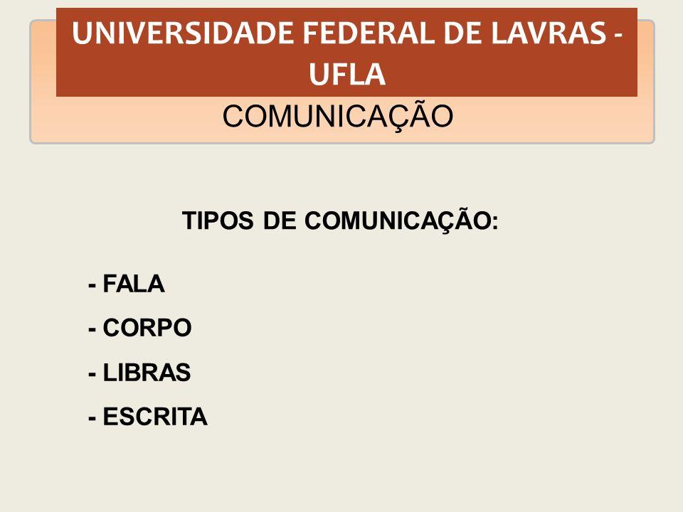 UNIVERSIDADE FEDERAL DE LAVRAS - UFLA COMUNICAÇÃO TIPOS DE COMUNICAÇÃO: - FALA - CORPO - LIBRAS - ESCRITA