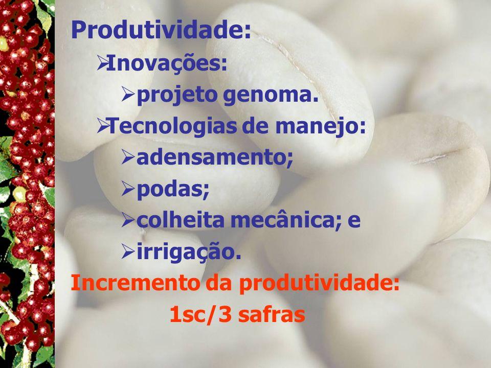 Produtividade: Inovações: projeto genoma. Tecnologias de manejo: adensamento; podas; colheita mecânica; e irrigação. Incremento da produtividade: 1sc/