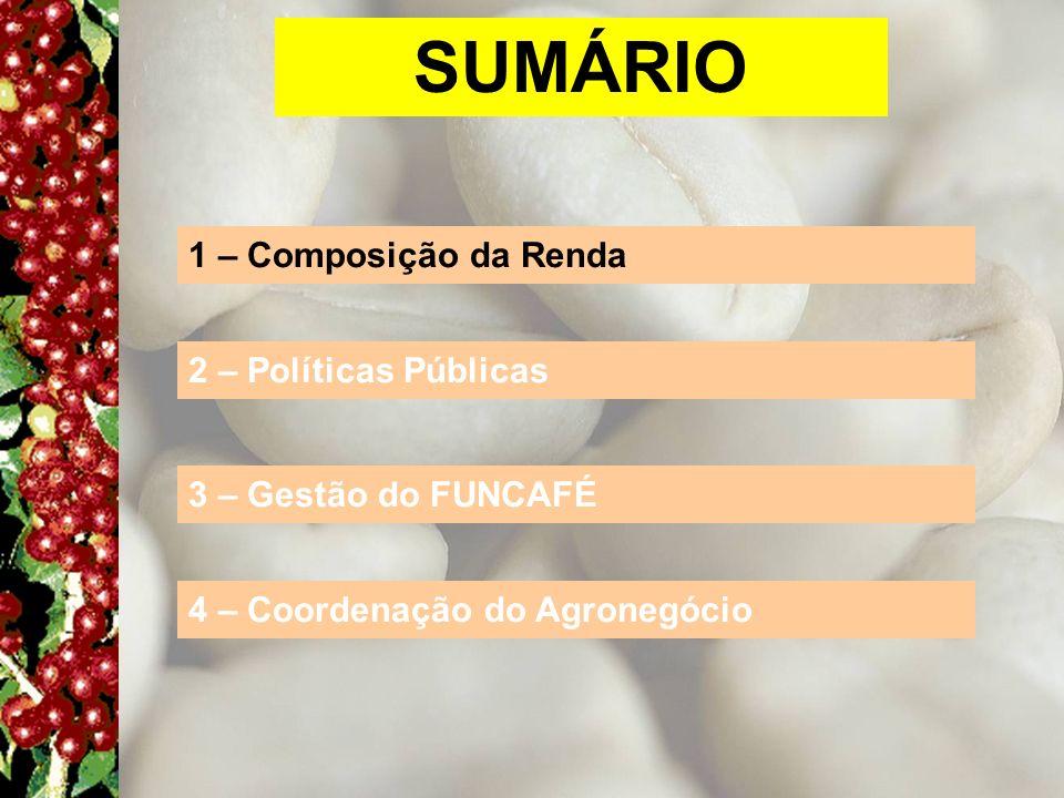 Ciclo das cotações 1998 a 2006 – PRODUTIVIDADE DE 20 SC/HA Fonte: Gazeta Mercantil